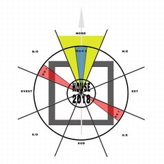 Schema Energie Annuali