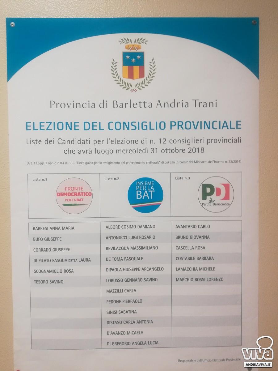 BAT: Elezioni provinciali: nuovo colpo di scena, sei ...