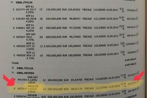 Salvini non ha confermato l'incontro con Liliana Segre