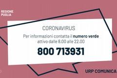 Un molfettese residente a Londra positivo al coronavirus