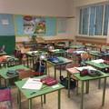 Piano per la ripartenza della scuola in sicurezza: la Regione detta le linee guida