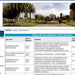 Pubblicato l'albo delle provvidenze economiche da gennaio a marzo 2014