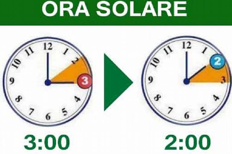 Countdown per spostare l'orologio un'ora indietro