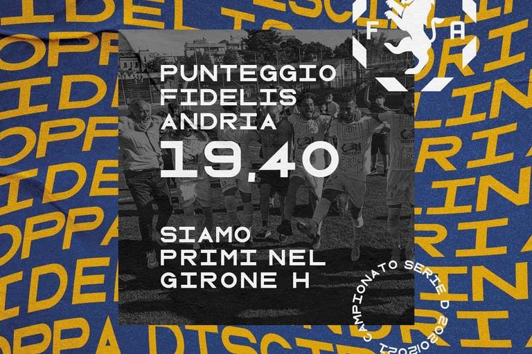 La Fidelis vince la Coppa Disciplina nel girone H di Serie D